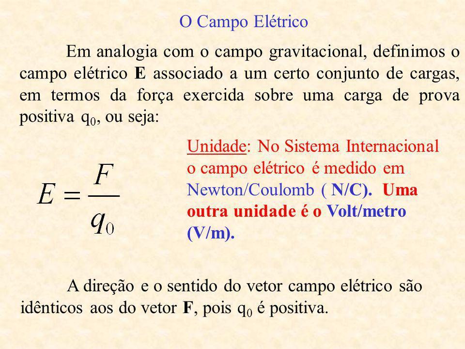 Outras linhas de Campo Elétrico são mostradas abaixo: Linhas de campo próximas a duas cargas positivas. Linhas de campo próximas de uma superfície pla