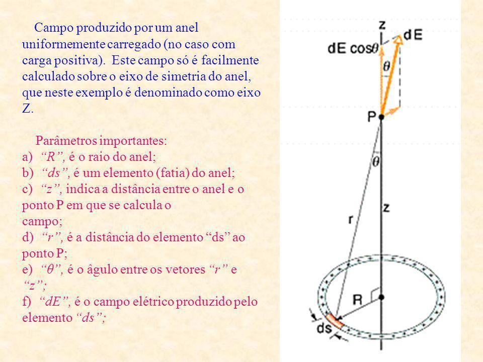 Alguns valores de Campos Elétricos são listados abaixo: Localização Campo Elétrico (N/C) _________________________________________________ Na superfíc