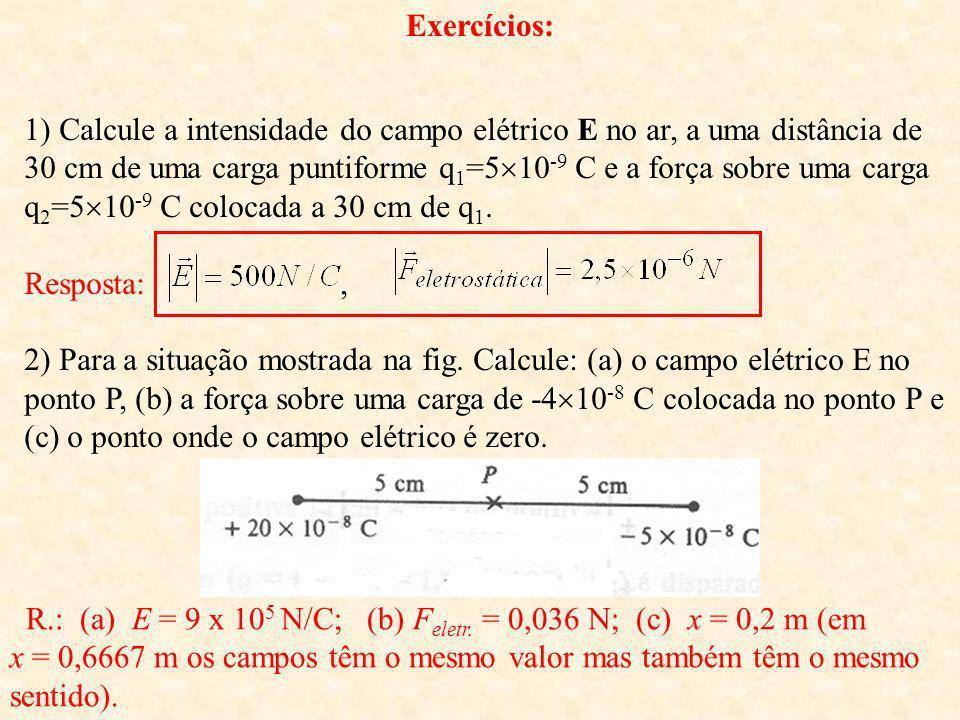 Campo produzido por um disco carregado. Assim como no caso do anel, o campo elétrico só é facilmente calculado sobre o eixo de simetria também denomin
