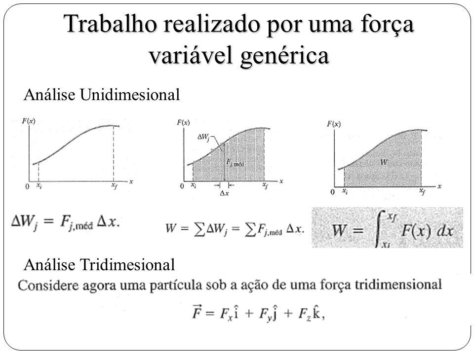 Trabalho realizado por uma força variável genérica Análise Unidimesional Análise Tridimesional