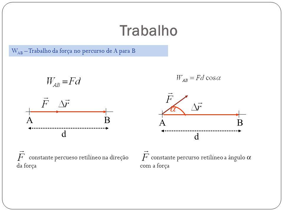 Trabalho constante percueso retilíneo na direção da força AB d AB d constante percurso retilíneo a ângulo com a força W AB – Trabalho da força no perc