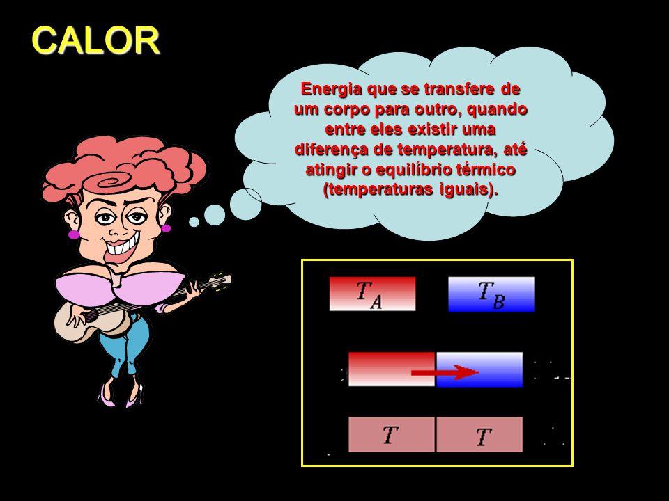ESCALA TERMOMÉTRICA Gelo em fusão Água em ebulição Toda escala de medida necessita de dois pontos fixos, que são valores de referência desta escala.