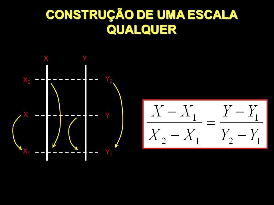 CONSTRUÇÃO DE UMA ESCALA QUALQUER XY X1X1 X2X2 X Y1Y1 Y Y2Y2
