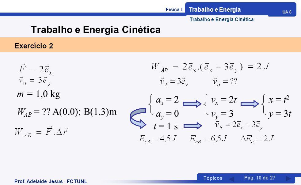 Física I Trabalho e Energia UA 6 Tópicos Prof. Adelaide Jesus - FCTUNL Pág. 10 de 27 Trabalho e Energia Cinética Exercício 2 m = 1,0 kg W AB = ?? A(0,