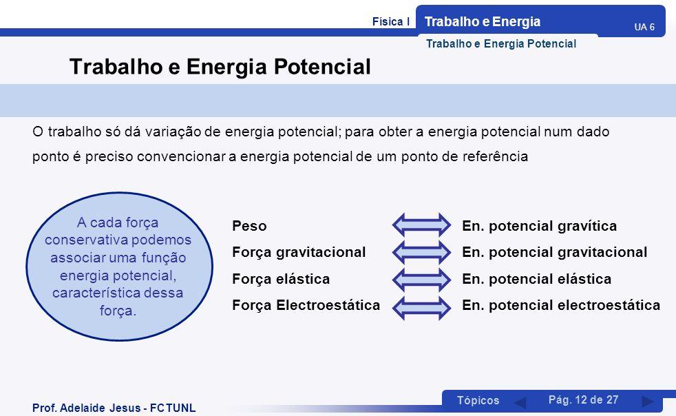 Física I Trabalho e Energia UA 6 Tópicos Prof. Adelaide Jesus - FCTUNL Pág. 12 de 27 Trabalho e Energia Potencial O trabalho só dá variação de energia
