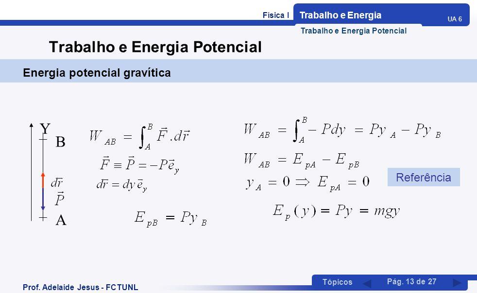 Física I Trabalho e Energia UA 6 Tópicos Prof. Adelaide Jesus - FCTUNL Pág. 13 de 27 Trabalho e Energia Potencial Energia potencial gravítica A B Y Re