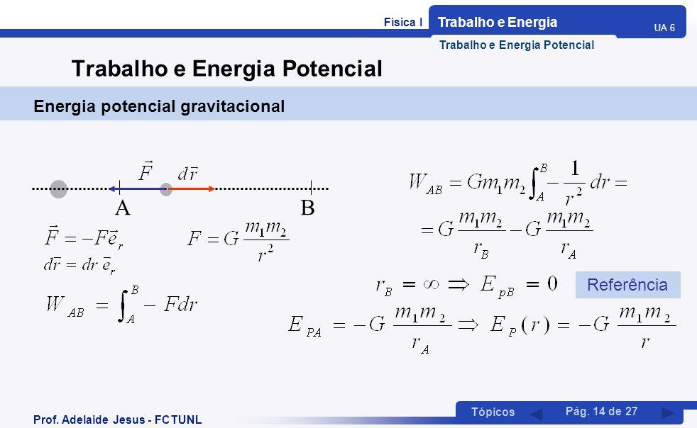 Física I Trabalho e Energia UA 6 Tópicos Prof. Adelaide Jesus - FCTUNL Pág. 14 de 27 Trabalho e Energia Potencial Energia potencial gravitacional AB R
