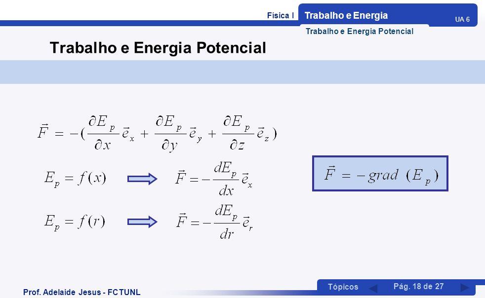 Física I Trabalho e Energia UA 6 Tópicos Prof. Adelaide Jesus - FCTUNL Pág. 18 de 27 Trabalho e Energia Potencial