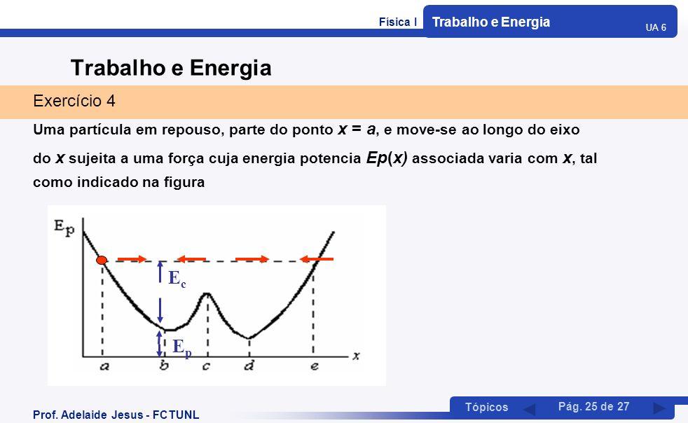 Física I Trabalho e Energia UA 6 Tópicos Prof. Adelaide Jesus - FCTUNL Pág. 25 de 27 Trabalho e Energia Exercício 4 Uma partícula em repouso, parte do