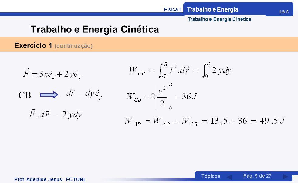 Física I Trabalho e Energia UA 6 Tópicos Prof. Adelaide Jesus - FCTUNL Pág. 9 de 27 Trabalho e Energia Cinética Exercício 1 (continuação) CB Trabalho
