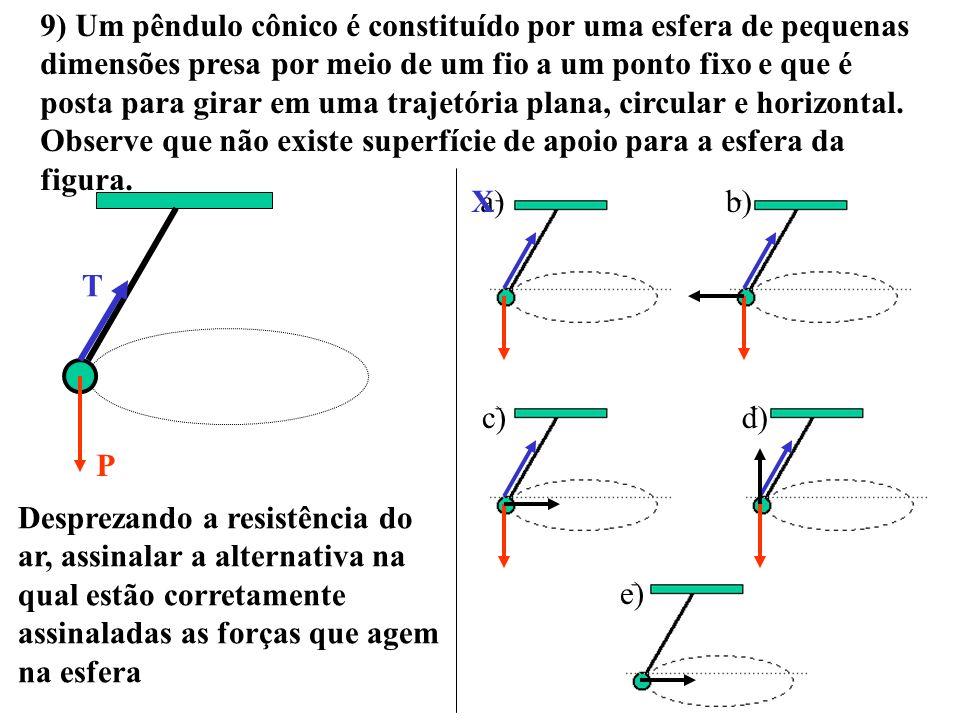 8) A figura 1 a seguir representa uma esfera de massa m, em repouso, suspensa por um fio inextensível de massa desprezível. A figura 2 representa o me