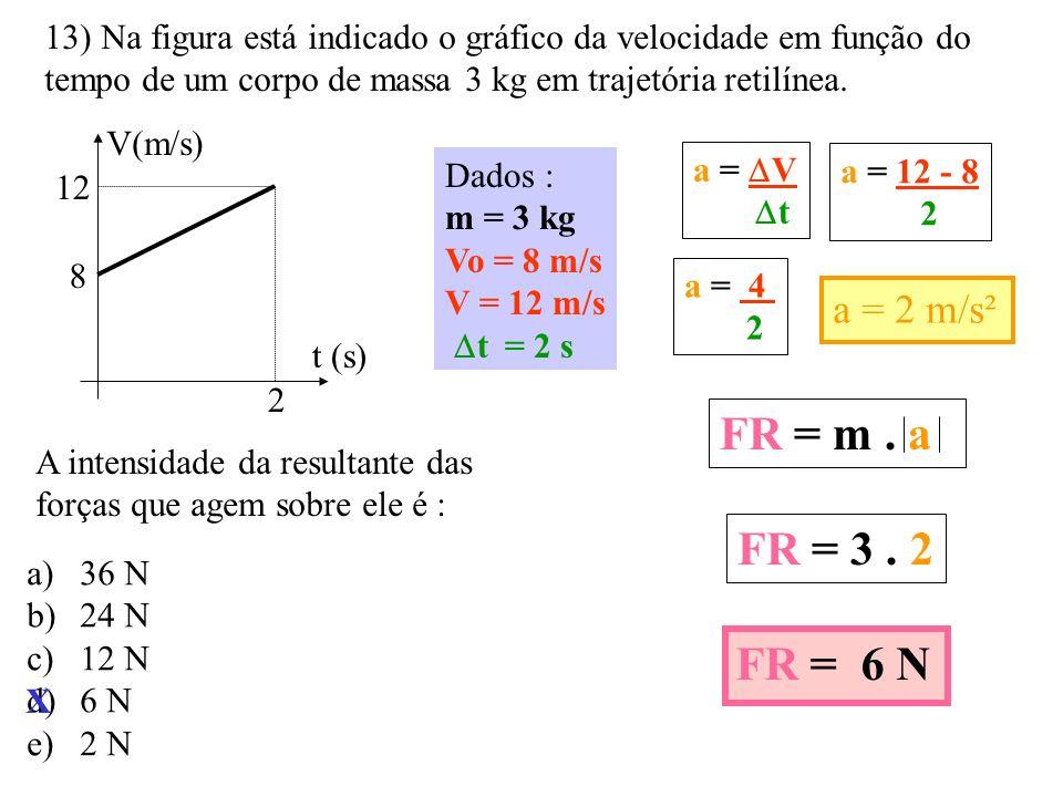 P T X 12) Um corpo de pequenas dimensões está preso por meio de um fio ideal a um ponto fixo. O corpo é colocado para se movimentar em trajetória circ