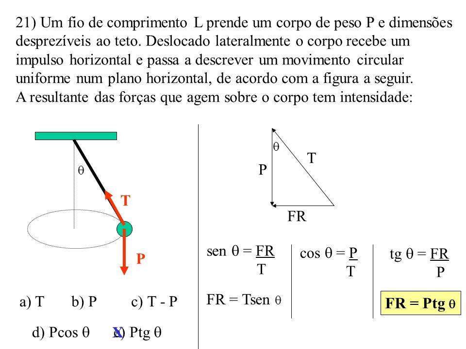 20) Durante uma brincadeira, Bárbara arremessa uma bola de vôlei verticalmente para cima, como mostrado na figura. Assinale a alternativa cujo diagram