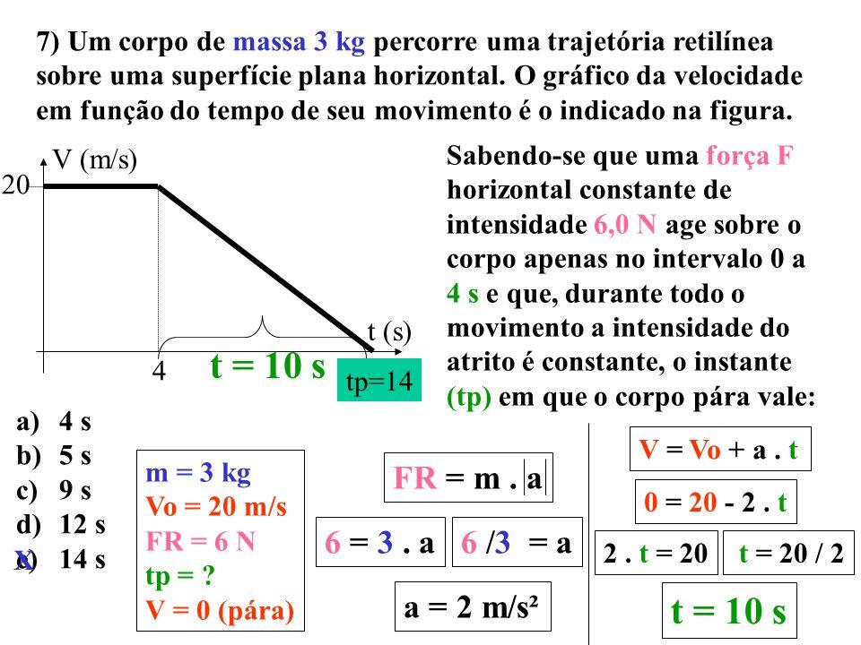 6) Um corpo de massa 10 kg está em repouso sobre um plano horizontal com o qual o atrito é desprezível. Determinar a intensidade da força horizontal (