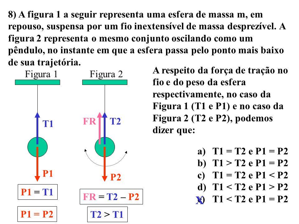 7) Um corpo de massa 3 kg percorre uma trajetória retilínea sobre uma superfície plana horizontal. O gráfico da velocidade em função do tempo de seu m