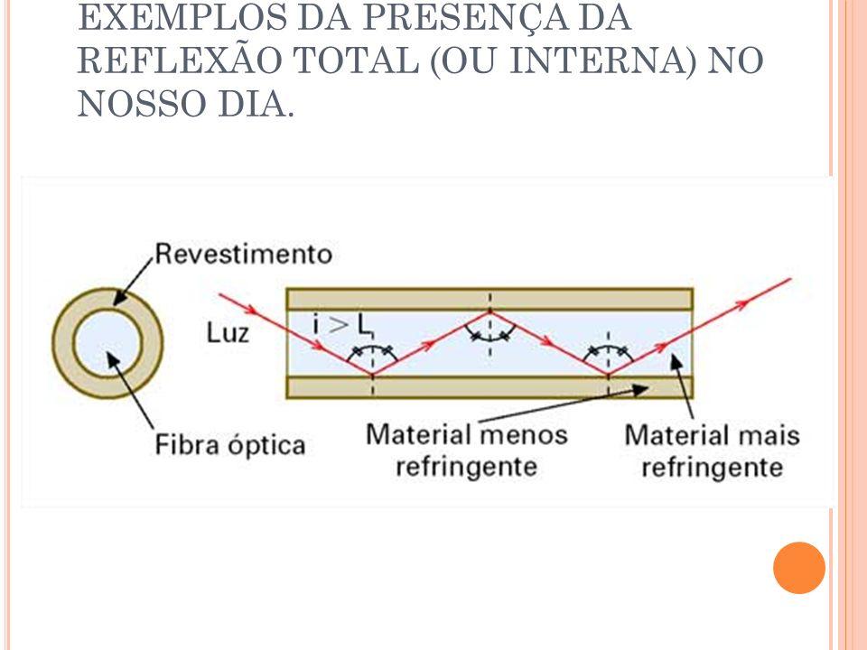 S ENDO ASSIM... O fenômeno da Reflexão Total (ou Reflexão Interna ) só pode acontecer quando o raio incidir em um meio menos refringente. E só acontec