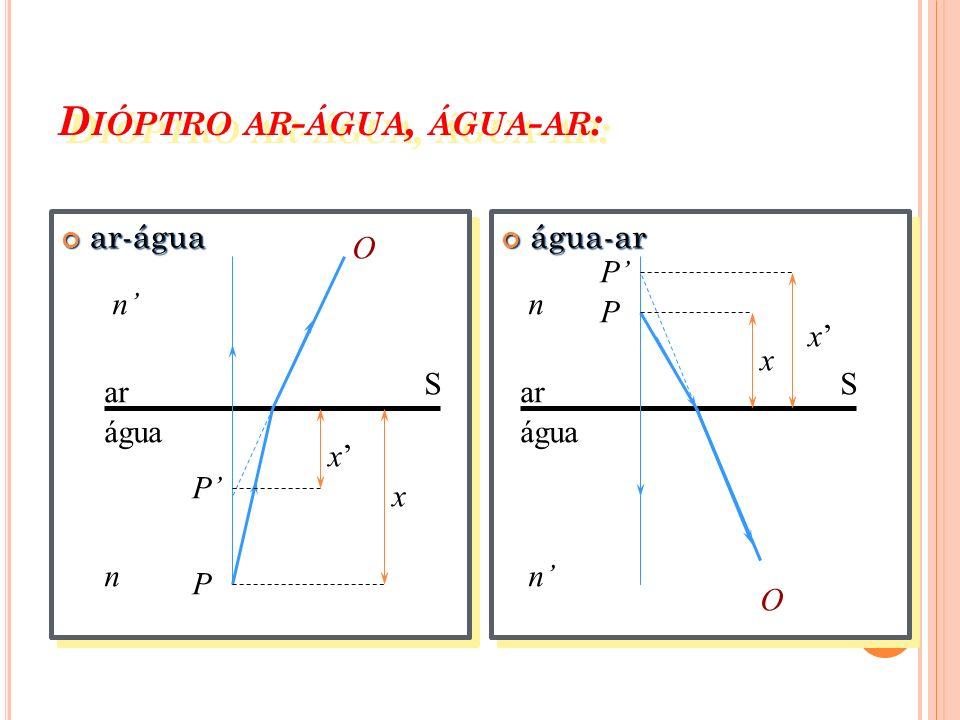 D IÓPTRO P LANO : Dióptro plano é o conjunto de dois meios homogêneos e transparentes, separados por uma superfície plana S. Por exemplo a água tranqü