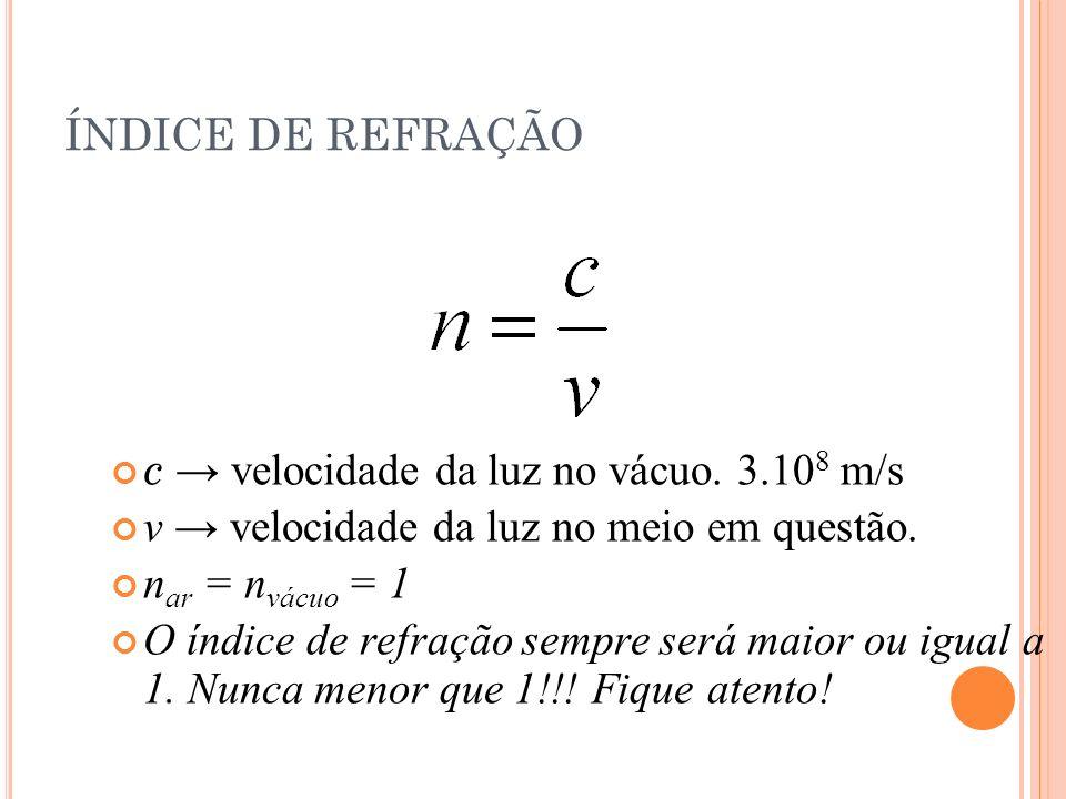 REFLEXÃO TOTAL (OU INTERNA) (PASSO A PASSO) PROPRIAMENTE DITA