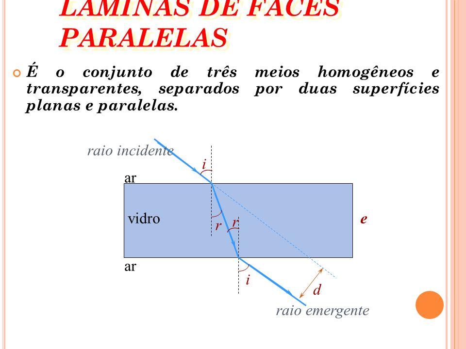 E XEMPLO A que distância da superfície de uma piscina uma pessoa dentro dágua vê um avião que voa a 1500m de altura? Dados n ar = 1; n água = 4/3 ar á