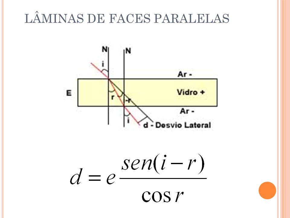 LÂMINAS DE FACES PARALELAS É o conjunto de três meios homogêneos e transparentes, separados por duas superfícies planas e paralelas. ar vidroe raio in