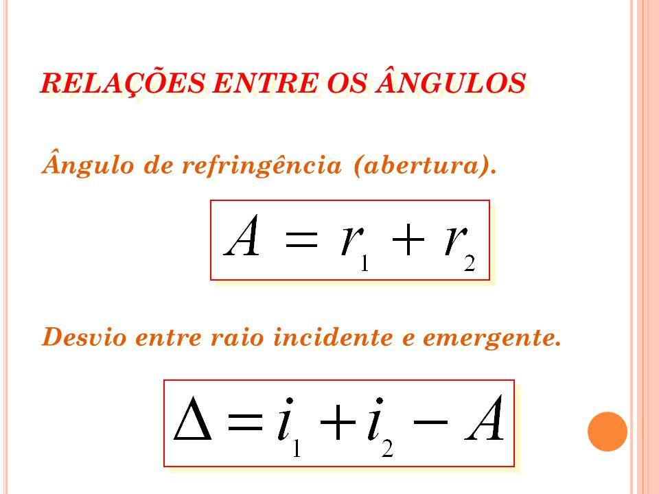 V ARIÁVEIS i 1 e r 1 ângulo de incidência e refração na primeira face. r 2 e i 2 ângulo de incidência e refração na segunda face (respectivamente). α