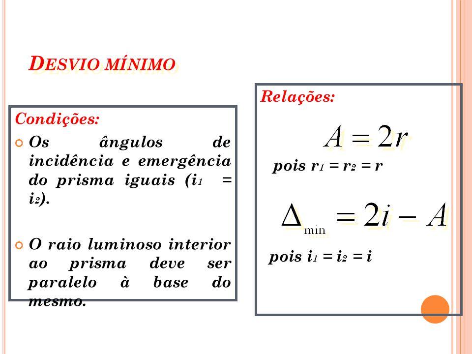 RELAÇÕES ENTRE OS ÂNGULOS Ângulo de refringência (abertura). Desvio entre raio incidente e emergente.