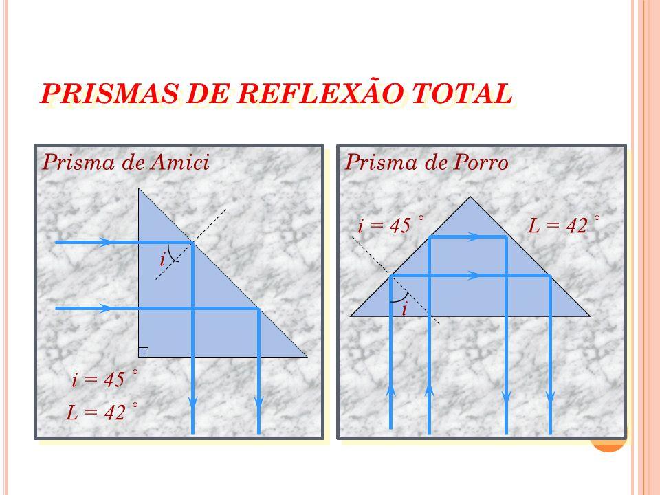 D ESVIO MÍNIMO Condições: Os ângulos de incidência e emergência do prisma iguais (i 1 = i 2 ). O raio luminoso interior ao prisma deve ser paralelo à
