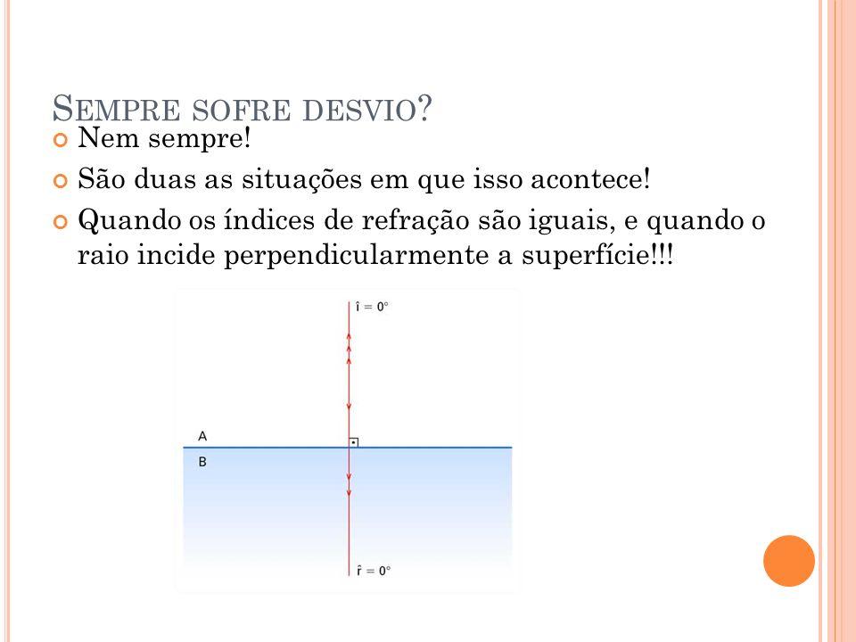 D IÓPTRO P LANO : Dióptro plano é o conjunto de dois meios homogêneos e transparentes, separados por uma superfície plana S.