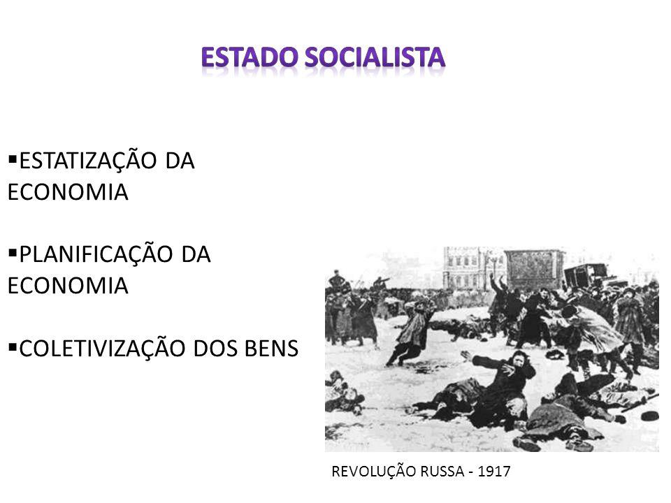 ESTATIZAÇÃO DA ECONOMIA PLANIFICAÇÃO DA ECONOMIA COLETIVIZAÇÃO DOS BENS REVOLUÇÃO RUSSA - 1917