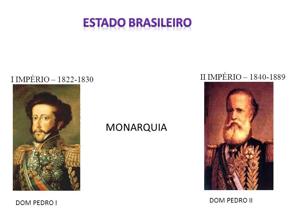 MONARQUIA DOM PEDRO I DOM PEDRO II I IMPÉRIO – 1822-1830 II IMPÉRIO – 1840-1889