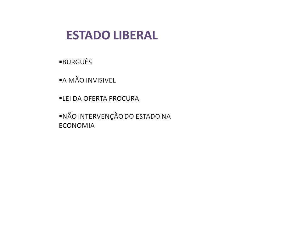 ESTADO LIBERAL BURGUÊS A MÃO INVISIVEL LEI DA OFERTA PROCURA NÃO INTERVENÇÃO DO ESTADO NA ECONOMIA