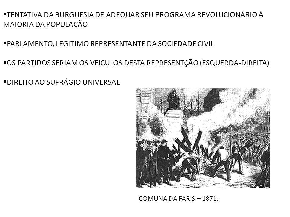 INTERVENÇÃO DO ESTADO NA ECONOMIA POLITICAS SOCIAIS JOHN MAYNARD KEYNES – SÉC. XX