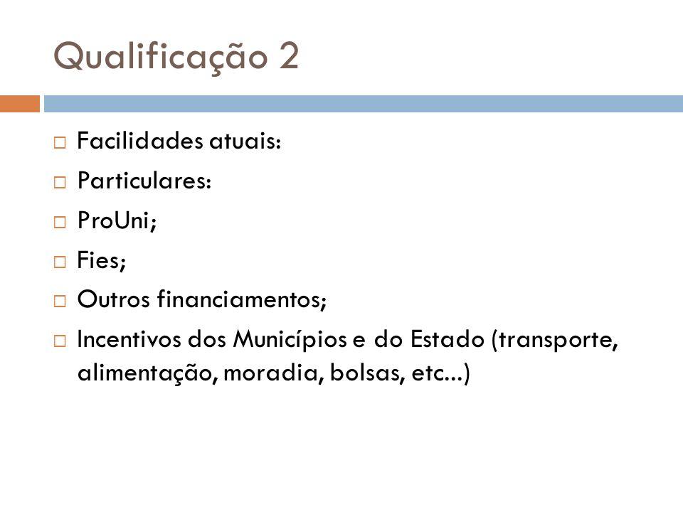 Qualificação 2 Facilidades atuais: Particulares: ProUni; Fies; Outros financiamentos; Incentivos dos Municípios e do Estado (transporte, alimentação,