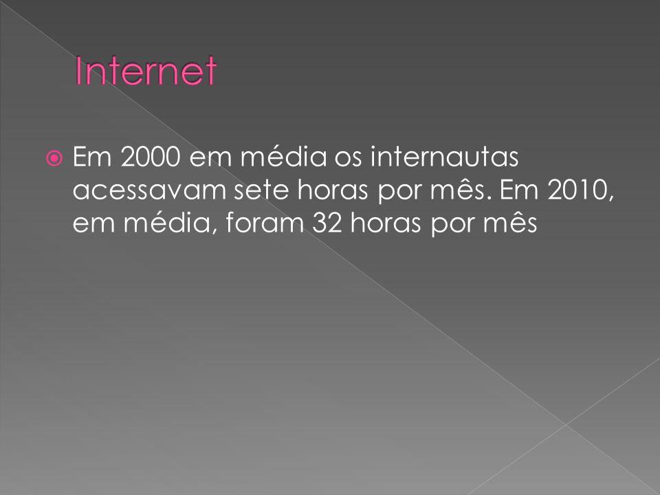 Em 2000 em média os internautas acessavam sete horas por mês. Em 2010, em média, foram 32 horas por mês