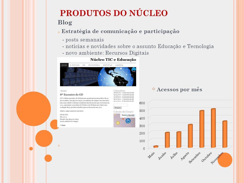 PRODUTOS DO NÚCLEO Blog o Estratégia de comunicação e participação - posts semanais - notícias e novidades sobre o assunto Educação e Tecnologia - nov