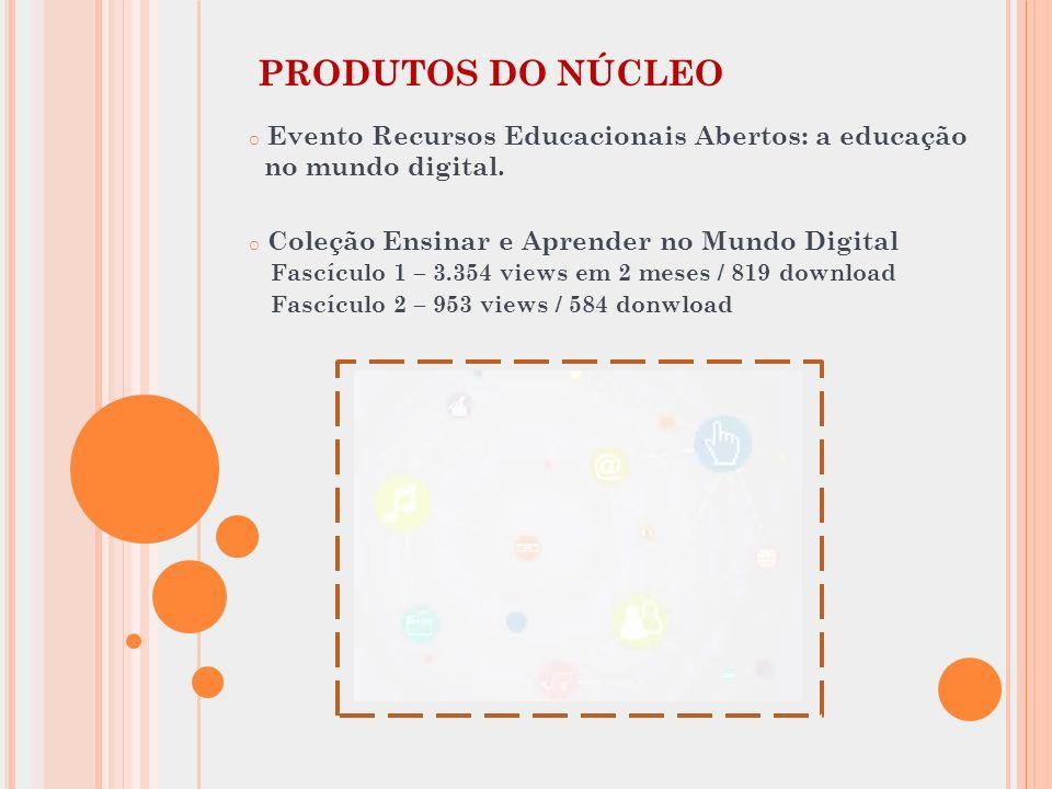 o Evento Recursos Educacionais Abertos: a educação no mundo digital. o Coleção Ensinar e Aprender no Mundo Digital Fascículo 1 – 3.354 views em 2 mese