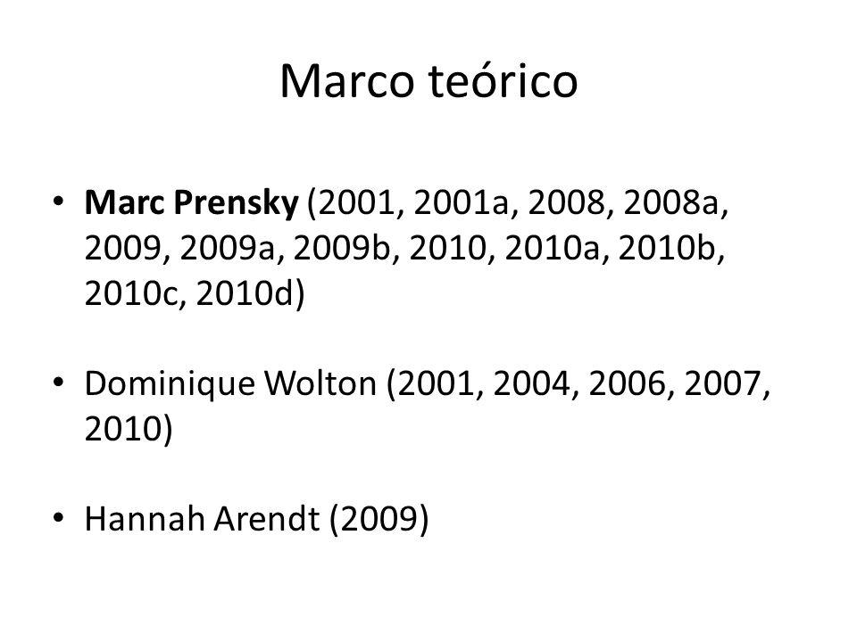 Objetivos Objetivo geral: Investigar a procedência do conceito geracional de Prensky (2001) no contexto dos estudantes do primeiro ano do Ensino Médio dos cursos técnicos integrados do CEFET-MG.