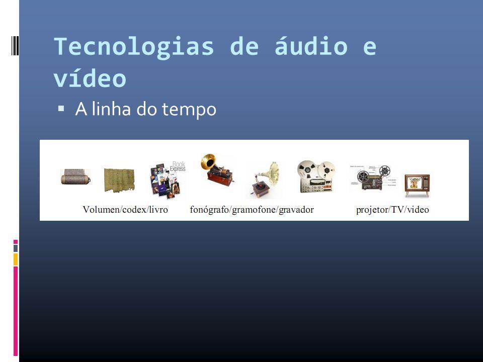 Tecnologias de áudio e vídeo A linha do tempo