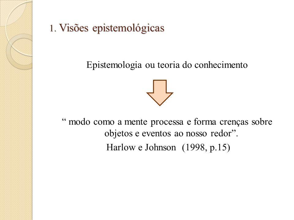 1. Visões epistemológicas Epistemologia ou teoria do conhecimento modo como a mente processa e forma crenças sobre objetos e eventos ao nosso redor. H