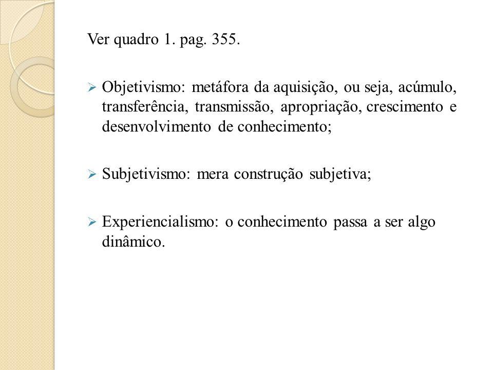 Ver quadro 1. pag. 355. Objetivismo: metáfora da aquisição, ou seja, acúmulo, transferência, transmissão, apropriação, crescimento e desenvolvimento d