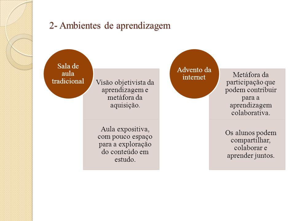 2- Ambientes de aprendizagem Visão objetivista da aprendizagem e metáfora da aquisição. Aula expositiva, com pouco espaço para a exploração do conteúd