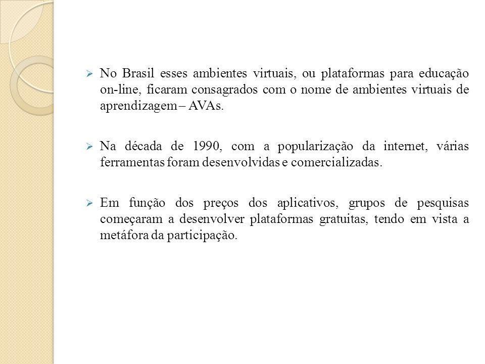 2.1 AulaNet No Brasil, foi o primeiro AVA gratuito de sucesso.
