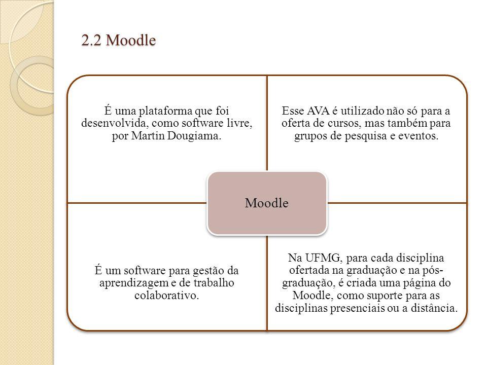 2.2 Moodle É uma plataforma que foi desenvolvida, como software livre, por Martin Dougiama. Esse AVA é utilizado não só para a oferta de cursos, mas t