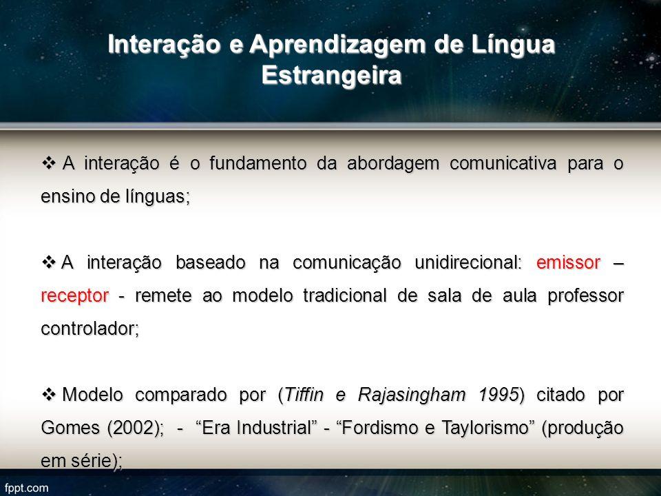 A dinâmica da interação é antes de tudo um fenômeno de natureza biológica cuja origem pode ser explicadas por mecanismos de transmissão genética (MORIN, 1999); A interação torna-se um processo complexo de comunicação (MORIN, 1999); Interação e Ambientes Digitais