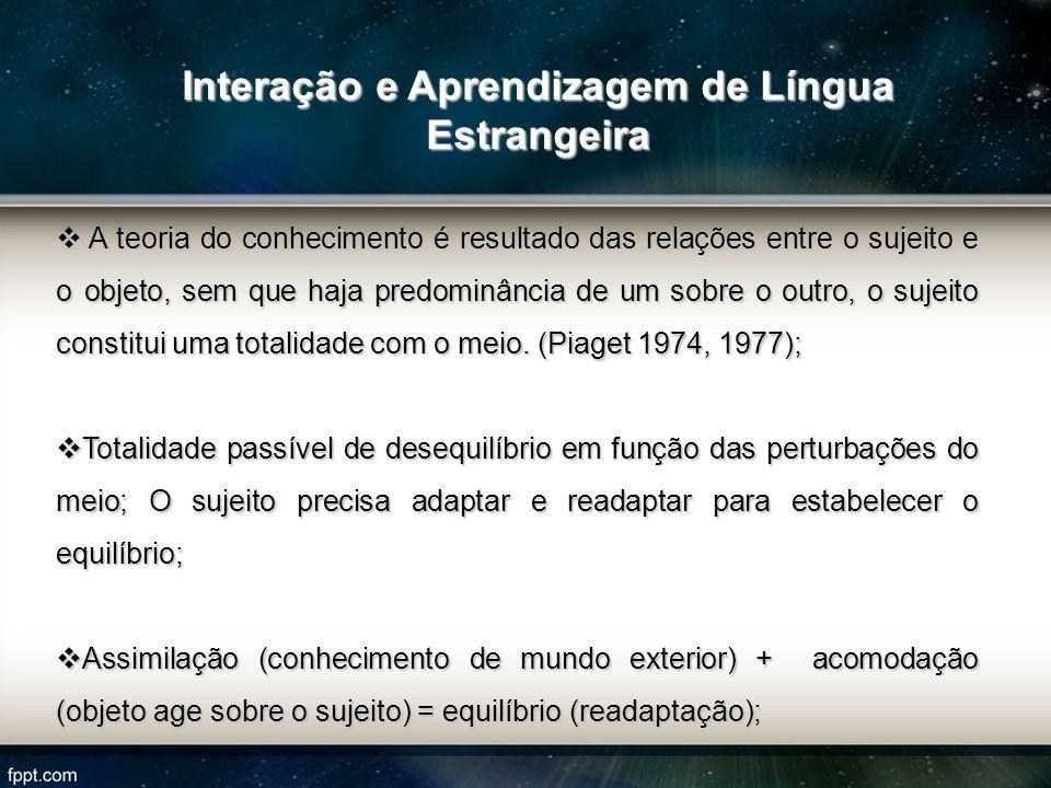 Piaget (1977) inteligência era desenvolvida internamente, conforme a evolução da aprendizagem X Vygotsky (1987) desenvolvimento da inteligência sucedia à aprendizagem; Piaget (1977) inteligência era desenvolvida internamente, conforme a evolução da aprendizagem X Vygotsky (1987) desenvolvimento da inteligência sucedia à aprendizagem; Desenvolvimento cultural da criança aparece duas vezes: (entre pessoas) – (internamente na criança); Desenvolvimento cultural da criança aparece duas vezes: intersubjetivo (entre pessoas) – intrasubjetivo (internamente na criança); É de fundamental importância a mediação do adulto pois amplia e exercita os limites e as capacidades para o desenvolvimento das funções psicológicas superiores; É de fundamental importância a mediação do adulto pois amplia e exercita os limites e as capacidades para o desenvolvimento das funções psicológicas superiores; Interação e Aprendizagem de Língua Estrangeira
