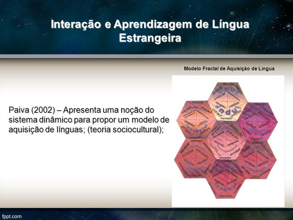 Paiva(2002) afirma que a interação pode ser real, simulada, virtual, negociada, em grupo, em par, centrada no professor, com outros aprendizes, com nativos ou com falantes mais competentes Morin (1990), defende a organização de ensino e aprendizagem com foco nos aprendizes, em situações de colaboração, tem sido foco de vários pesquisadores; Ellis (1999) afirma que os aprendizes aprendem uma segunda língua (L2) através do processo de interação; Interação e Aprendizagem de Língua Estrangeira
