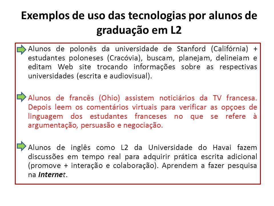 Exemplos de uso das tecnologias por alunos de graduação em L2 Alunos de polonês da universidade de Stanford (Califórnia) + estudantes poloneses (Cracó