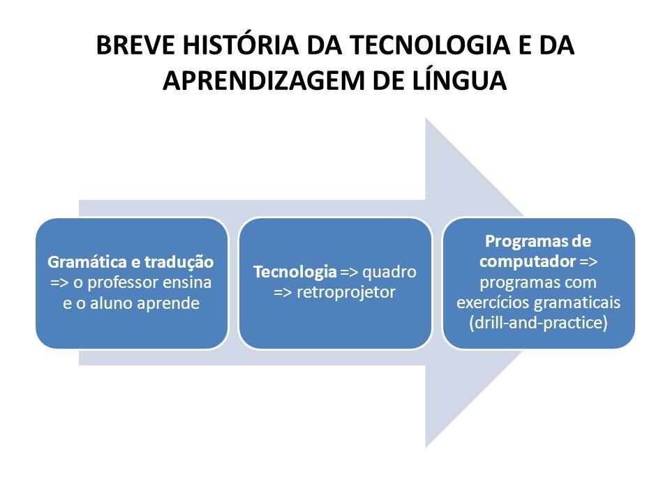 BREVE HISTÓRIA DA TECNOLOGIA E DA APRENDIZAGEM DE LÍNGUA Gramática e tradução => o professor ensina e o aluno aprende Tecnologia => quadro => retropro