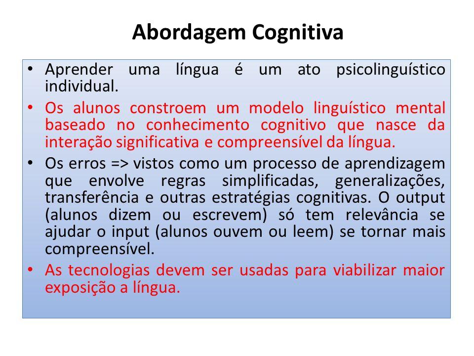 Abordagem Cognitiva Aprender uma língua é um ato psicolinguístico individual. Os alunos constroem um modelo linguístico mental baseado no conhecimento