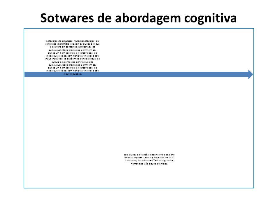 Software de Abordagem Cognitiva Software de reconstrução textual (NewReader from Hyperbole or Text Tanglers from Research Design Associates) professores disponibilizam textos que omitem letras ou palavras ou as misturam.
